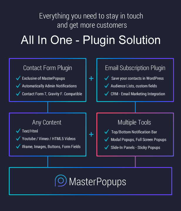 Popup Plugin for WordPress - Master Popups for Email Subscription 25